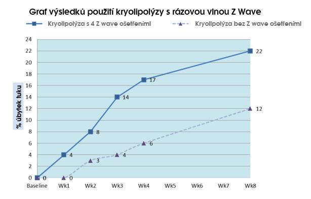 graf-kryo-cz